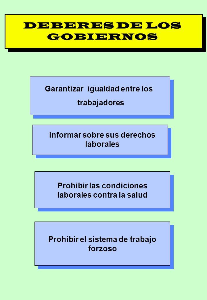 Proyecto OIT Sobre Pueblos Indígenas y Tribales Transparencia No. 25 DEBERES DE LOS GOBIERNOS Garantizar igualdad entre los trabajadores Garantizar ig