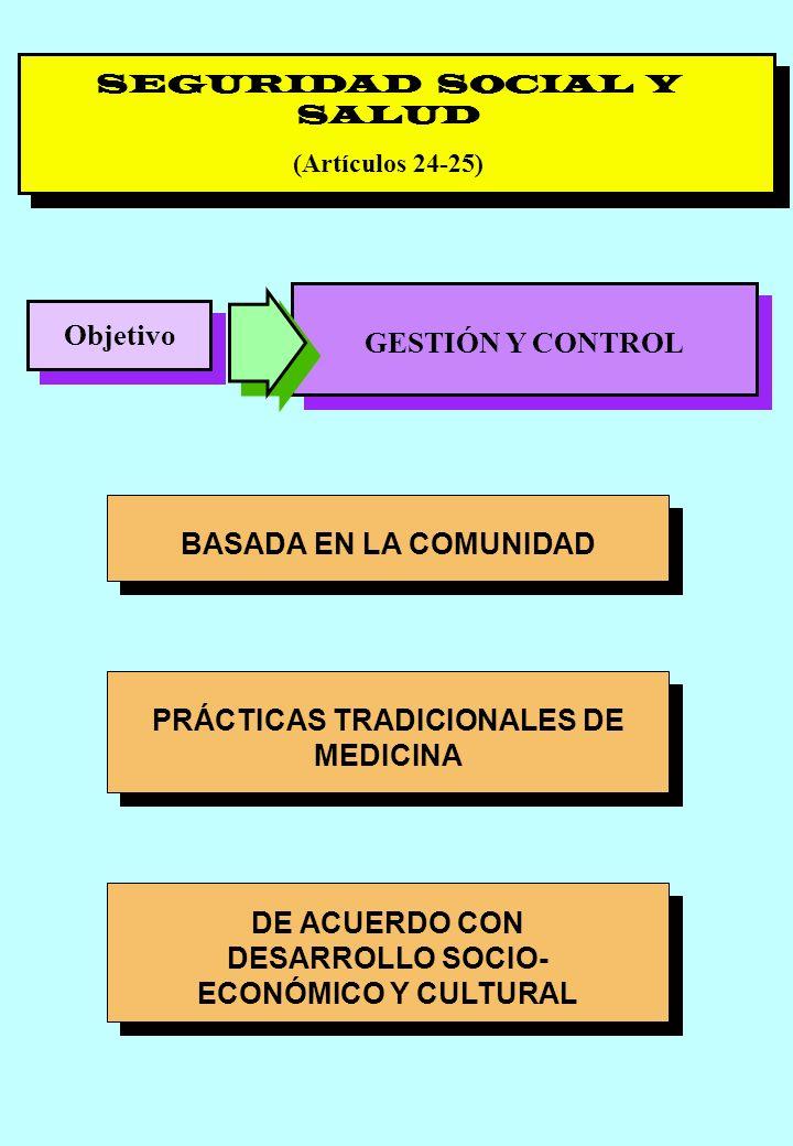 Proyecto OIT Sobre Pueblos Indígenas y Tribales Transparencia No. 27 SEGURIDAD SOCIAL Y SALUD (Artículos 24-25) Objetivo GESTIÓN Y CONTROL BASADA EN L