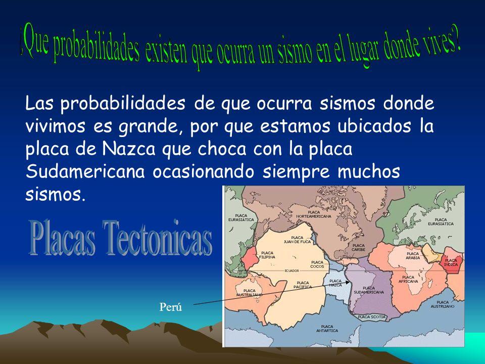 Las probabilidades de que ocurra sismos donde vivimos es grande, por que estamos ubicados la placa de Nazca que choca con la placa Sudamericana ocasio