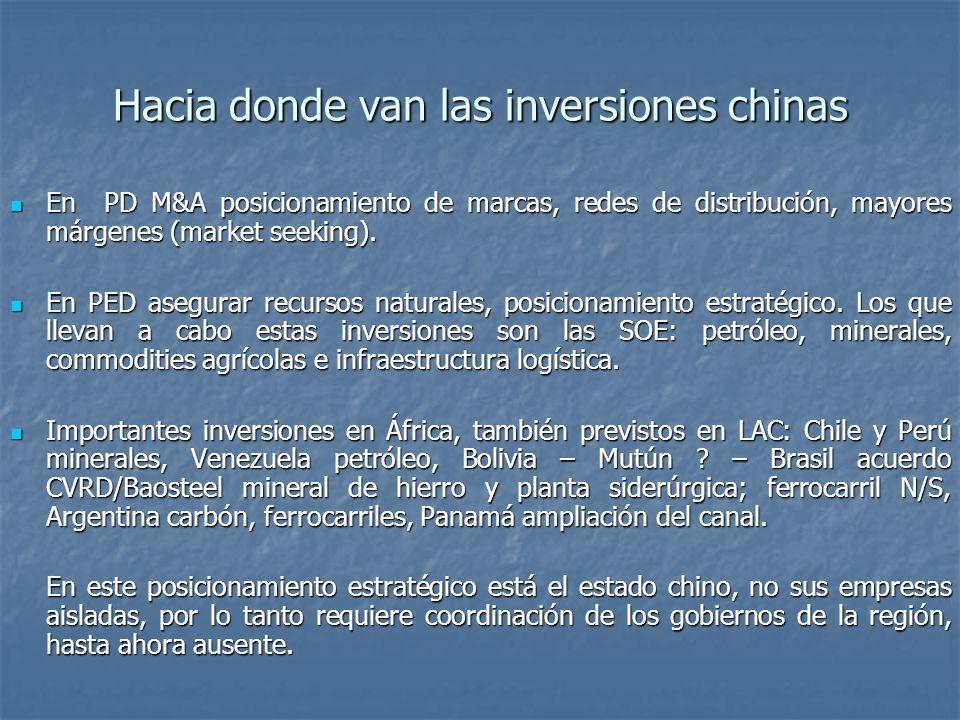Hacia donde van las inversiones chinas En PD M&A posicionamiento de marcas, redes de distribución, mayores márgenes (market seeking).