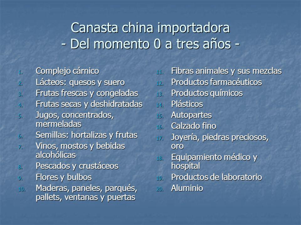 Canasta china importadora - Del momento 0 a tres años - 1.