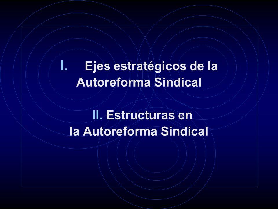 I. Ejes estratégicos de la Autoreforma Sindical II. Estructuras en la Autoreforma Sindical