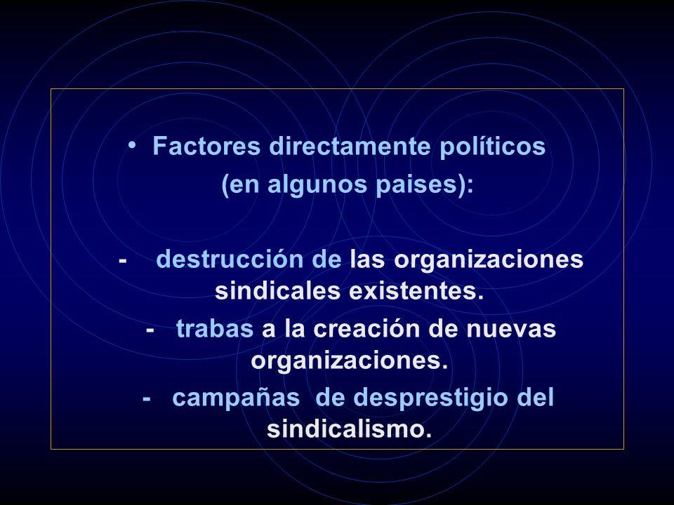 Factores internos: Dificultad para renovar la política sindical y así adecuarla a la nueva situación del trabajo.