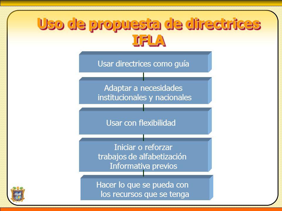 Uso de propuesta de directrices IFLA Uso de propuesta de directrices IFLA Usar directrices como guía Adaptar a necesidades institucionales y nacionale