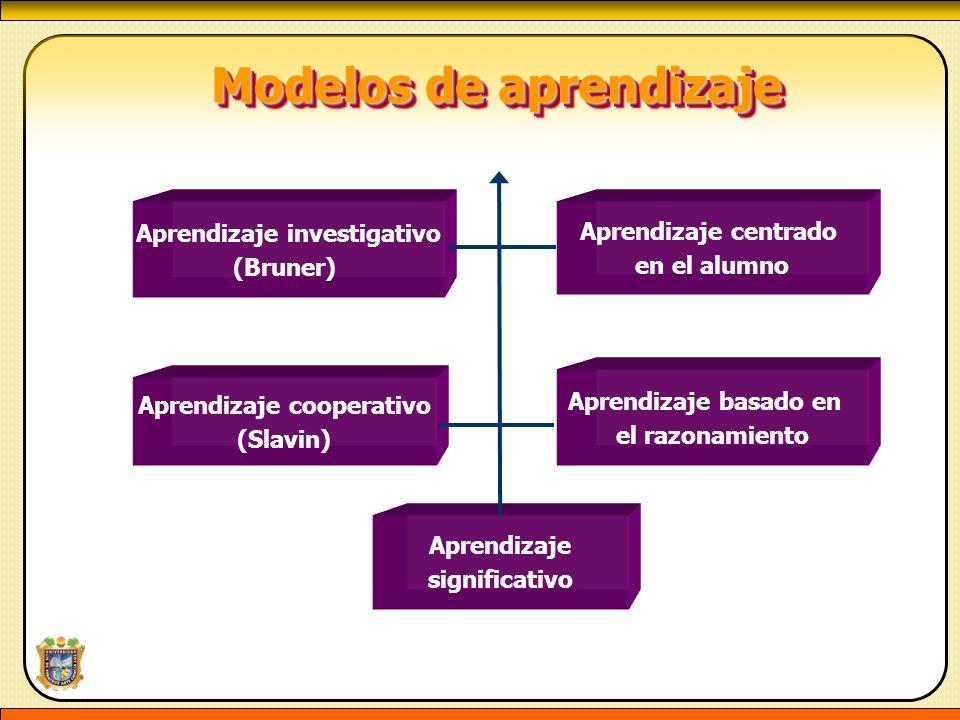 Modelos de aprendizaje Modelos de aprendizaje Aprendizaje investigativo (Bruner) Aprendizaje significativo Aprendizaje cooperativo (Slavin) Aprendizaj