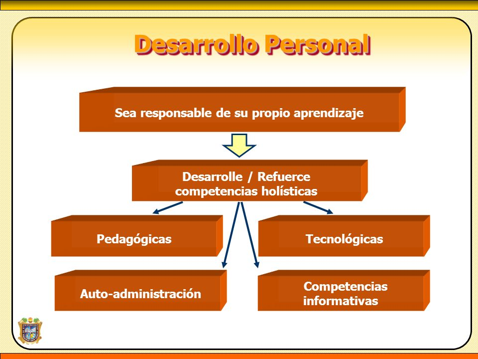 Desarrollo Personal Desarrollo Personal Sea responsable de su propio aprendizaje Desarrolle / Refuerce competencias holísticas Pedagógicas Tecnológica