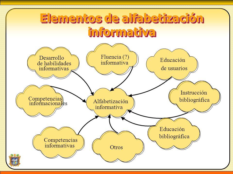 Elementos de alfabetización informativa Elementos de alfabetización informativa Alfabetización informativa Educación de usuarios Instrucción bibliográ