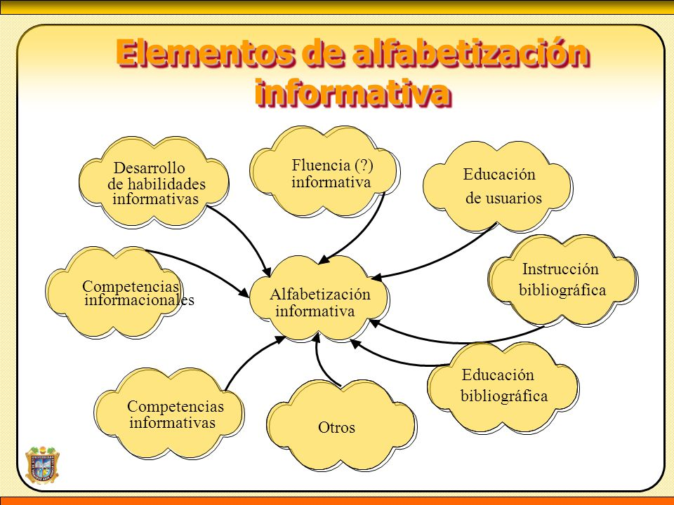 Evaluación DHI Evaluación DHI ¿Por qué evaluar.