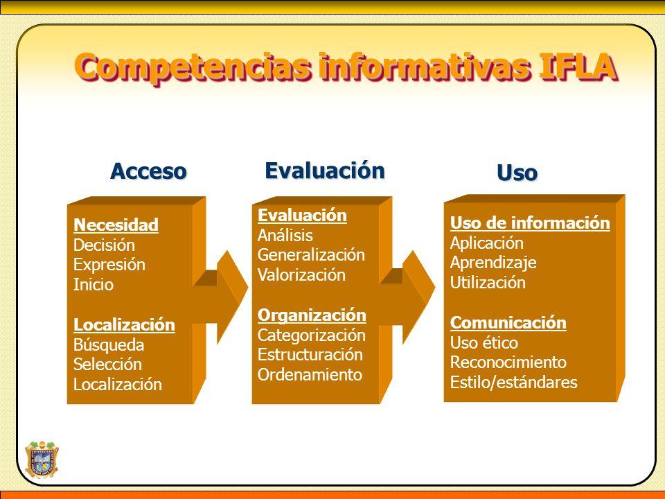 Competencias informativas IFLA Competencias informativas IFLA Acceso Uso Evaluación Análisis Generalización Valorización Organización Categorización E