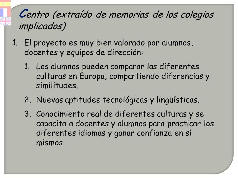 C entro (extraído de memorias de los colegios implicados) 1.El proyecto es muy bien valorado por alumnos, docentes y equipos de dirección: 1.Los alumnos pueden comparar las diferentes culturas en Europa, compartiendo diferencias y similitudes.