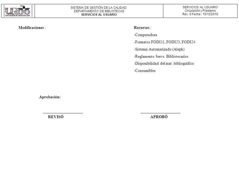 SISTEMA DE GESTIÓN DE LA CALIDAD DEPARTAMENTO DE BIBLIOTECAS SERVICIOS AL USUARIO Circulación y Préstamo Rev. 0 Fecha : 15/12/2010 Aprobación: _______