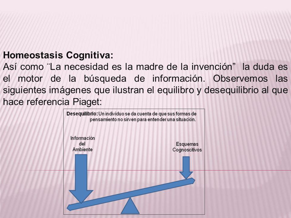 Homeostasis Cognitiva: Así como ¨La necesidad es la madre de la invención la duda es el motor de la búsqueda de información. Observemos las siguientes