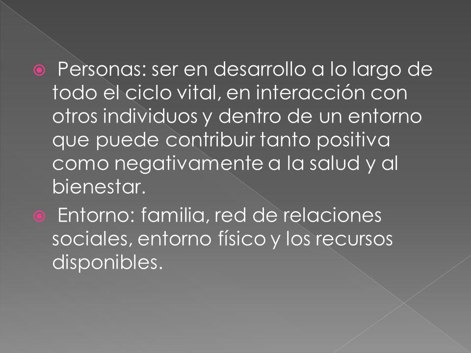 Personas: ser en desarrollo a lo largo de todo el ciclo vital, en interacción con otros individuos y dentro de un entorno que puede contribuir tanto p