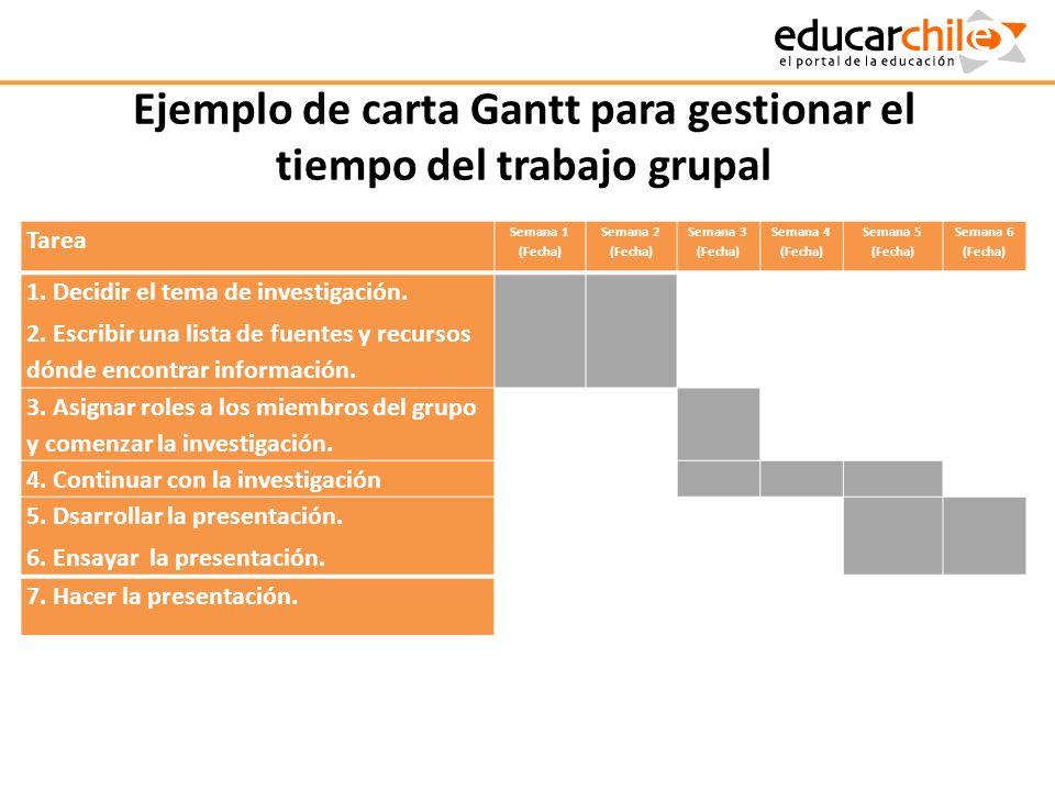 Ejemplo de carta Gantt para gestionar el tiempo del trabajo grupal Tarea Semana 1 (Fecha) Semana 2 (Fecha) Semana 3 (Fecha) Semana 4 (Fecha) Semana 5