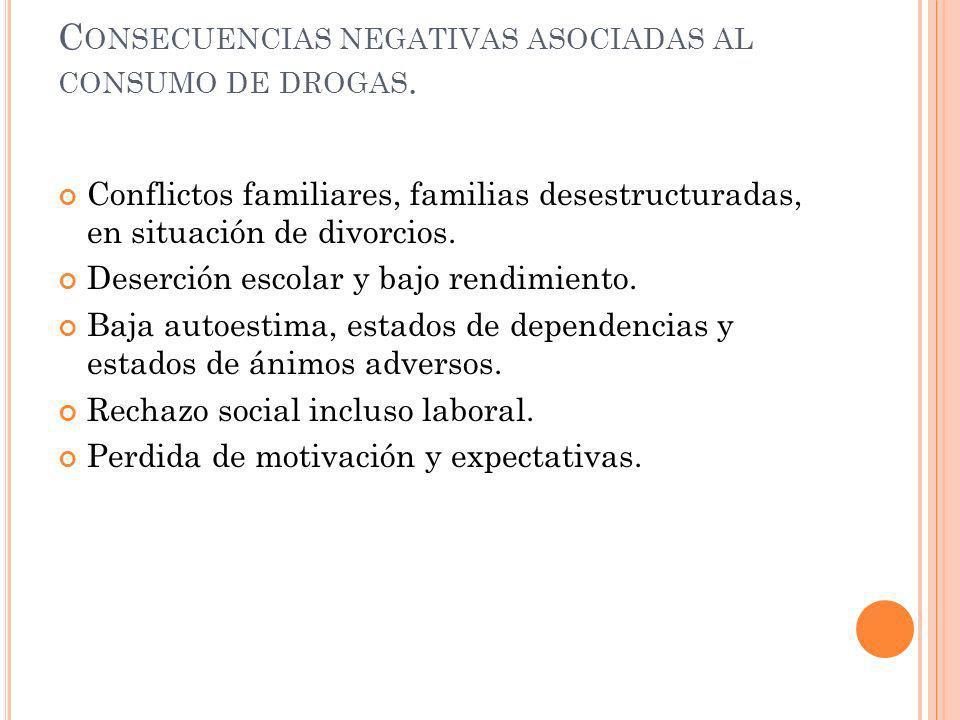 C ONSECUENCIAS NEGATIVAS ASOCIADAS AL CONSUMO DE DROGAS. Conflictos familiares, familias desestructuradas, en situación de divorcios. Deserción escola