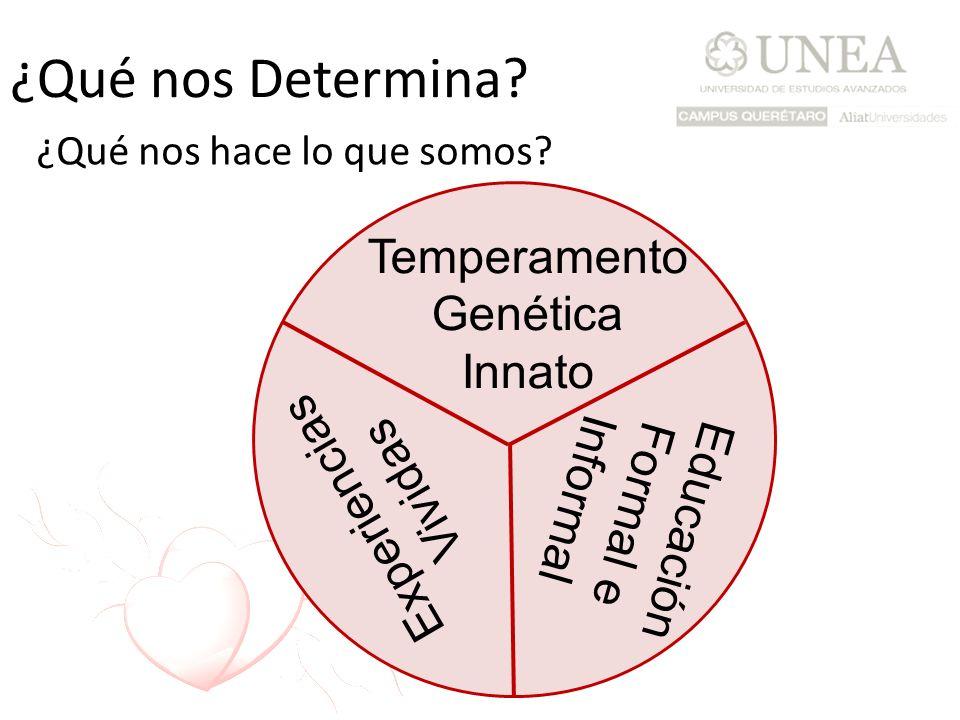¿Qué nos Determina? ¿Qué nos hace lo que somos? Temperamento Genética Innato Educación Formal e Informal Experiencias Vividas