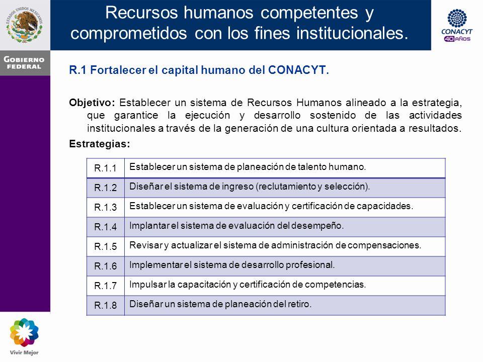Recursos humanos competentes y comprometidos con los fines institucionales.