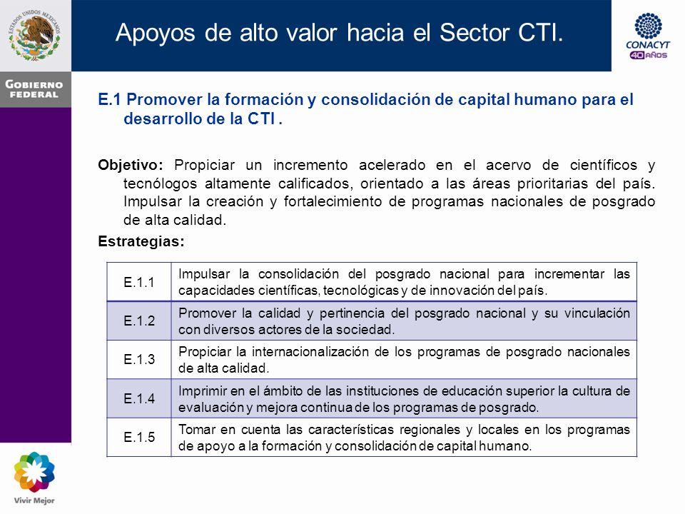 Apoyos de alto valor hacia el Sector CTI.