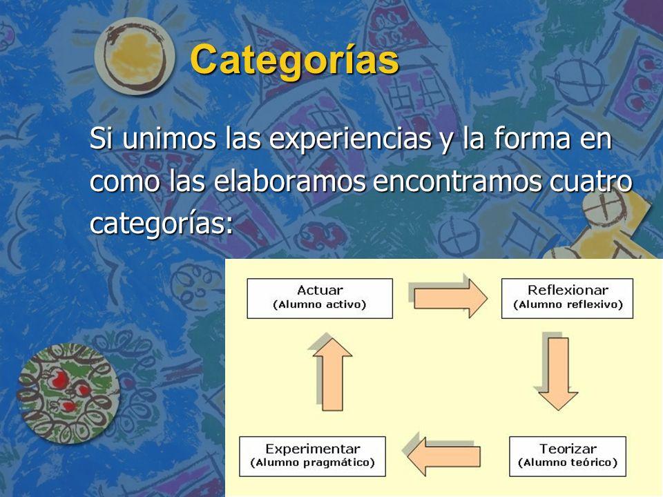 Categorías Si unimos las experiencias y la forma en como las elaboramos encontramos cuatro categorías: