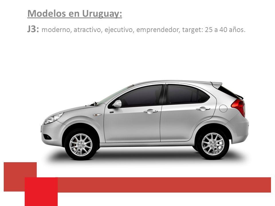 Modelos en Uruguay: J3: moderno, atractivo, ejecutivo, emprendedor, target: 25 a 40 años.