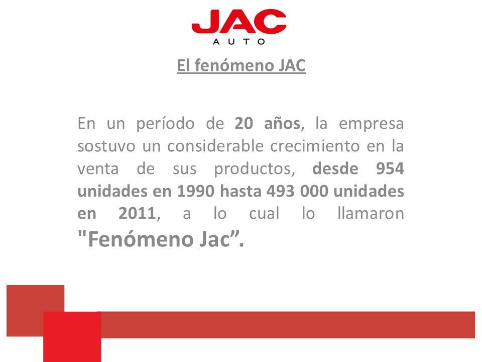 El fenómeno JAC En un período de 20 años, la empresa sostuvo un considerable crecimiento en la venta de sus productos, desde 954 unidades en 1990 hast