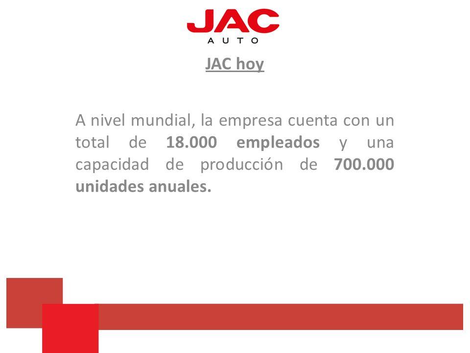 JAC hoy A nivel mundial, la empresa cuenta con un total de 18.000 empleados y una capacidad de producción de 700.000 unidades anuales.