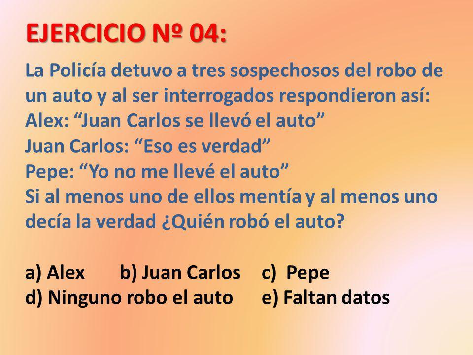 EJERCICIO Nº 04: La Policía detuvo a tres sospechosos del robo de un auto y al ser interrogados respondieron así: Alex: Juan Carlos se llevó el auto J