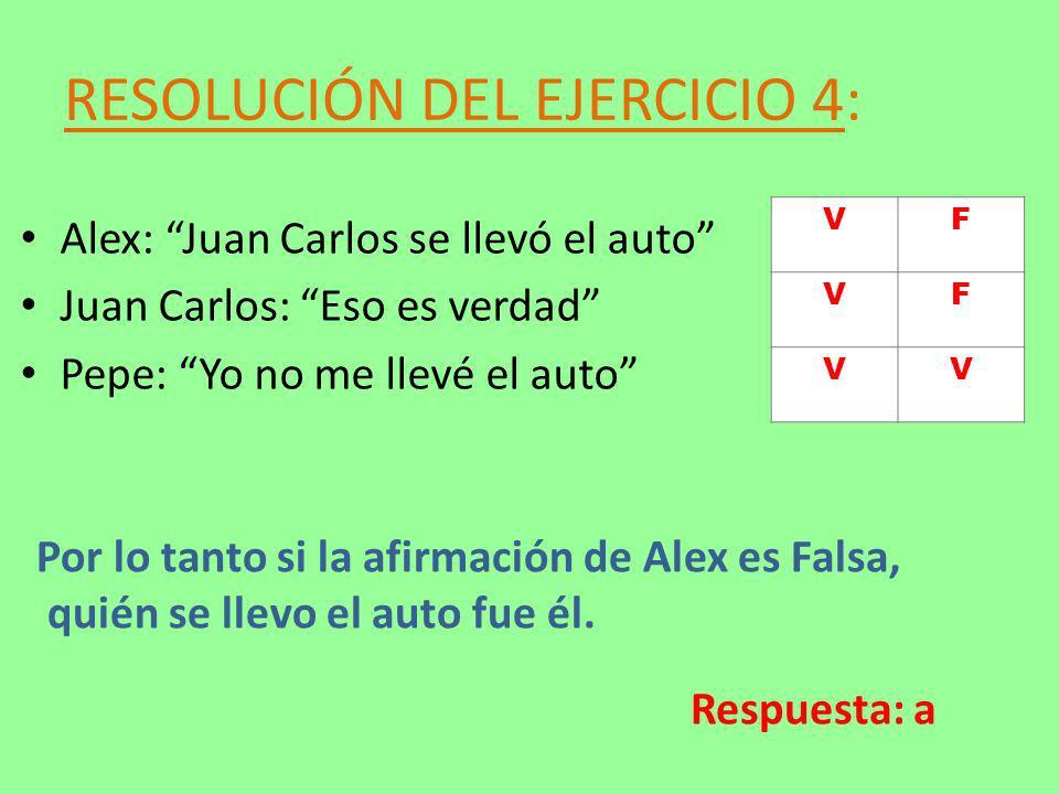 RESOLUCIÓN DEL EJERCICIO 4: Alex: Juan Carlos se llevó el auto Juan Carlos: Eso es verdad Pepe: Yo no me llevé el auto Por lo tanto si la afirmación d