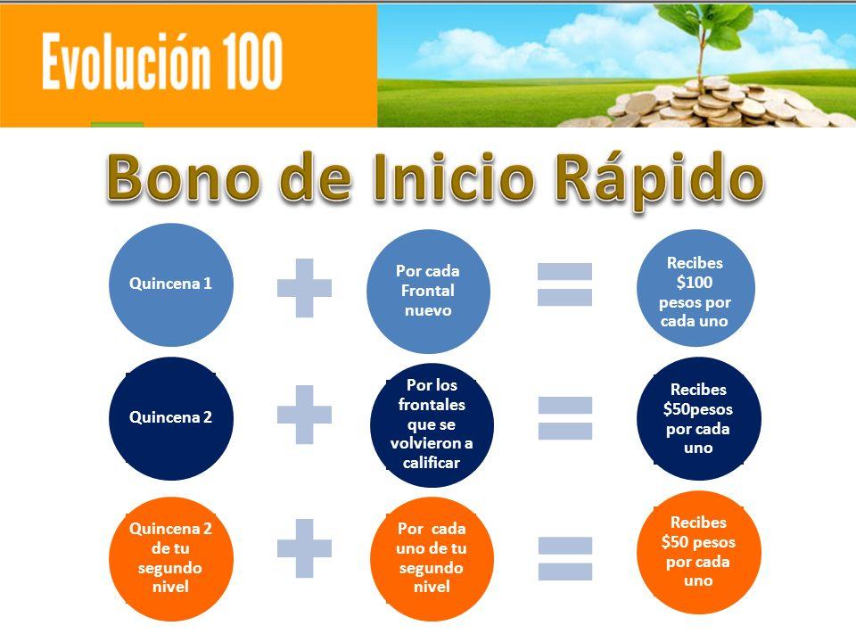 Quincena 1 Por cada Frontal nuevo Recibes $100 pesos por cada uno Quincena 2 Por los frontales que se volvieron a calificar Recibes $50pesos por cada