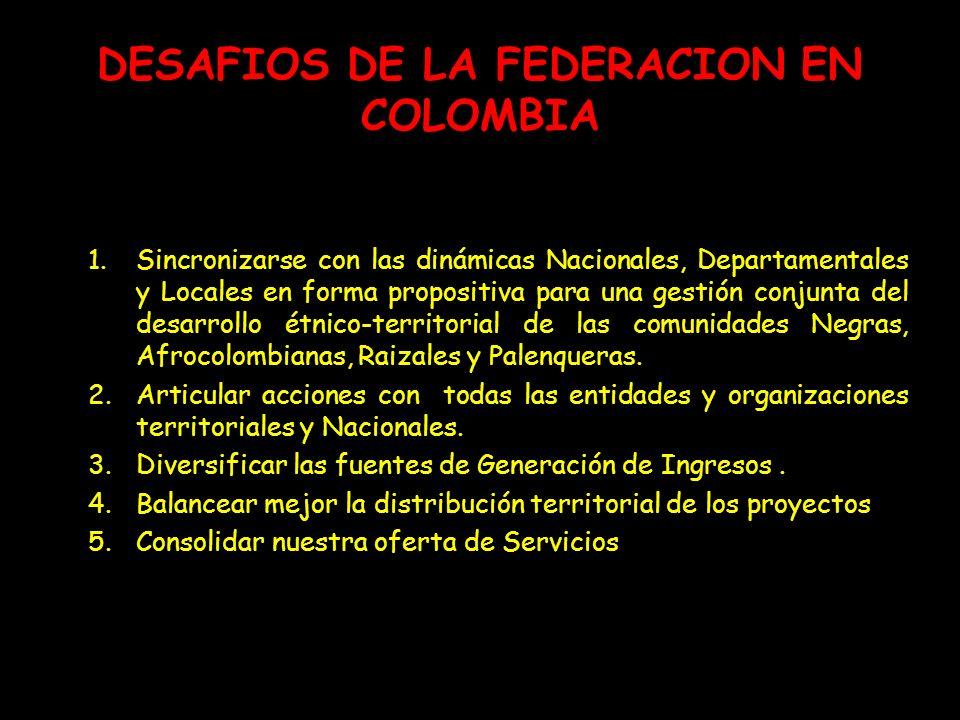 DESAFIOS DE LA FEDERACION EN COLOMBIA 1.Sincronizarse con las dinámicas Nacionales, Departamentales y Locales en forma propositiva para una gestión co