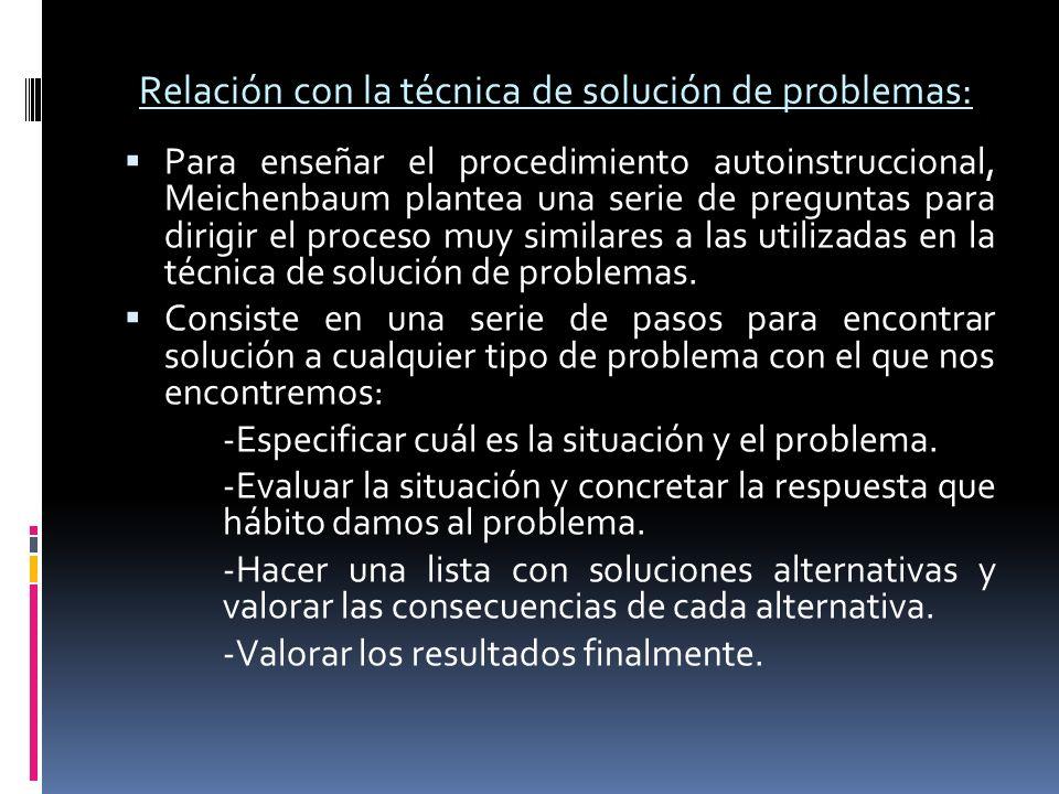 Relación con la técnica de solución de problemas: Para enseñar el procedimiento autoinstruccional, Meichenbaum plantea una serie de preguntas para dir