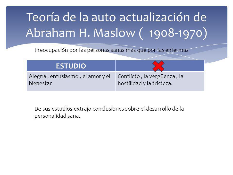 Teoría de la auto actualización de Abraham H. Maslow ( 1908-1970) Preocupación por las personas sanas más que por las enfermas ESTUDIO Alegría, entusi