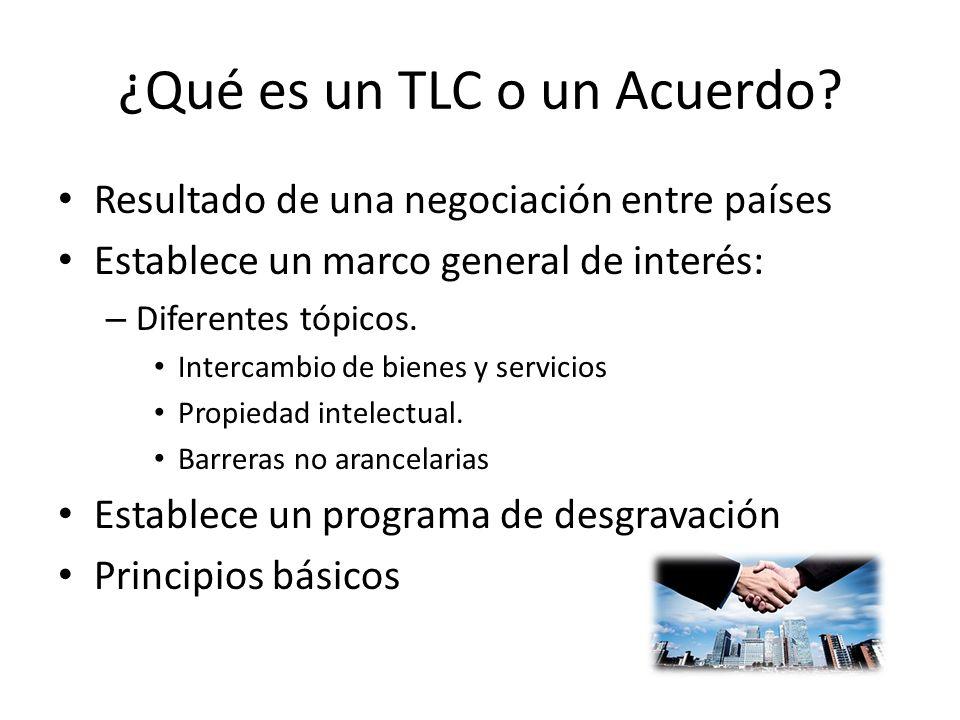 ¿Qué es un TLC o un Acuerdo? Resultado de una negociación entre países Establece un marco general de interés: – Diferentes tópicos. Intercambio de bie