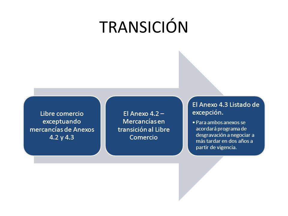 TRANSICIÓN Libre comercio exceptuando mercancías de Anexos 4.2 y 4.3 El Anexo 4.2 – Mercancías en transición al Libre Comercio El Anexo 4.3 Listado de excepción.