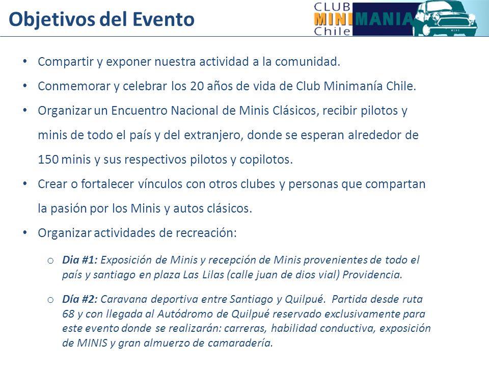 En qué consiste el Evento Lugar: Plaza las Lilas, Comuna de Providencia Horario: 11 a 15 horas Actividad: Encuentro de Minis, clubes y pilotos provenientes de todo el País y del extranjero.