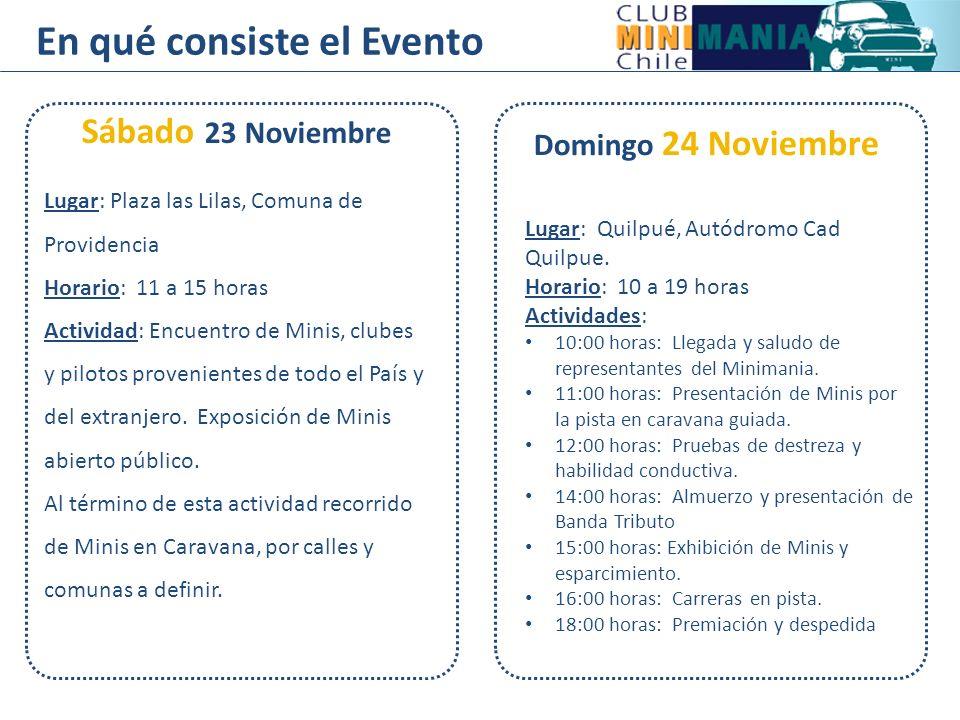 Contactos Evento Sitio Web: www.clubminimania.comwww.clubminimania.com Información del encuentro nacional: http://www.clubminimania.com/category/aniversario/ http://www.clubminimania.com/category/aniversario/ E-Mail de contacto e Inscripciones: aniversario@clubminimania.com