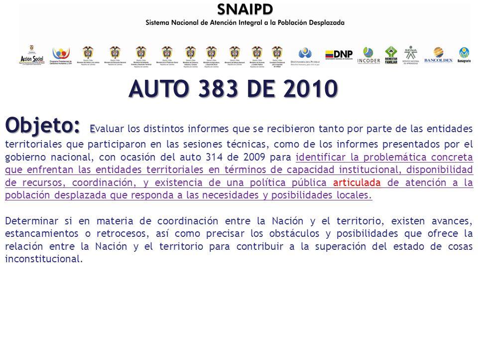Ordenes 9.1 Ordenes 9.1 ORDEN 3ORDEN 3 Adoptar las medidas necesarias para que la oferta institucional ofrecida el SNAIPD, sea flexibilizada en función de las necesidades y prioridades de atención a la población desplazada identificadas por las entidades territoriales.