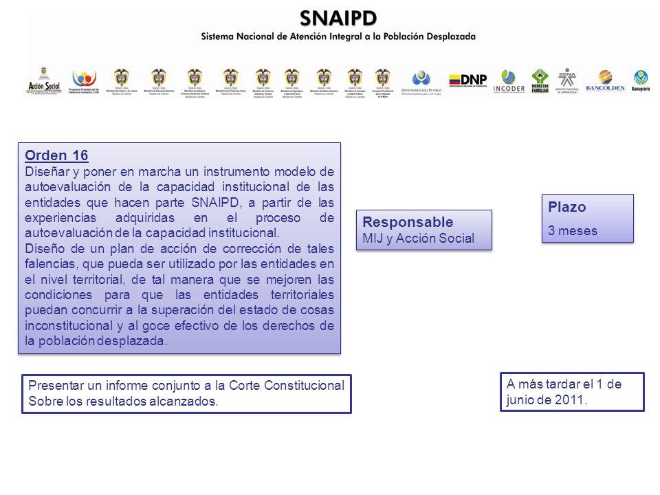 Responsable MIJ y Acción Social Responsable MIJ y Acción Social Plazo 3 meses Plazo 3 meses A más tardar el 1 de junio de 2011.