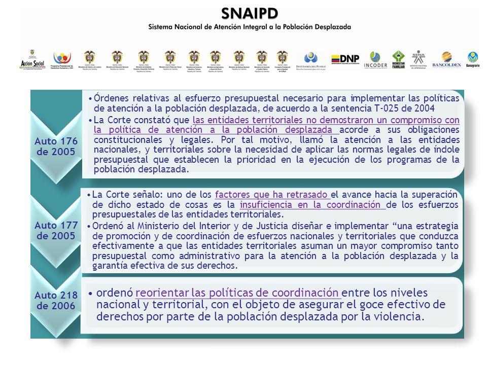 Señala la ausencia de una estrategia específica y concreta de coordinación y promoción de las acciones de las entidades territoriales en materia administrativa y presupuestal.