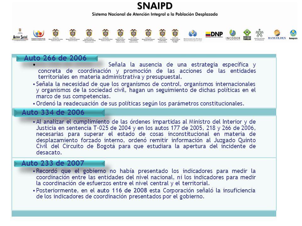 2.4 ORDENES IMPARTIDAS EN MATERIA PRESUPUESTAL