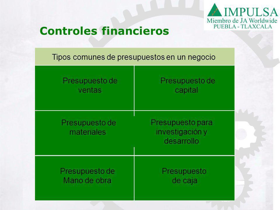 Tipos comunes de presupuestos en un negocio Presupuesto de ventas Presupuesto de capital Presupuesto de materiales Presupuesto para investigación y desarrollo Presupuesto de Mano de obra Presupuesto de caja Controles financieros