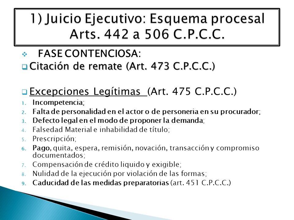 FASE CONTENCIOSA: Citación de remate (Art. 473 C.P.C.C.) Citación de remate (Art. 473 C.P.C.C.) Excepciones Legítimas (Art. 475 C.P.C.C.) 1. Incompete