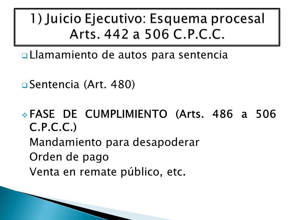 Llamamiento de autos para sentencia Sentencia (Art. 480) FASE DE CUMPLIMIENTO (Arts. 486 a 506 C.P.C.C.) Mandamiento para desapoderar Orden de pago Ve