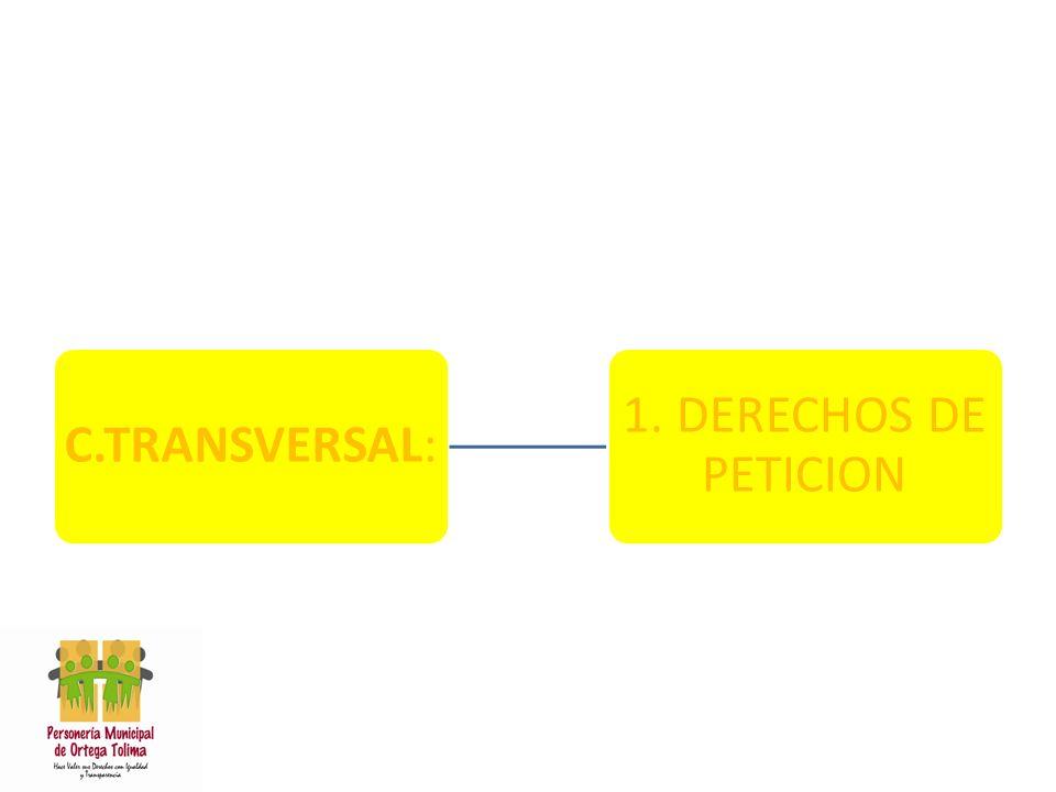 C.TRANSVERSAL: 1. DERECHOS DE PETICION