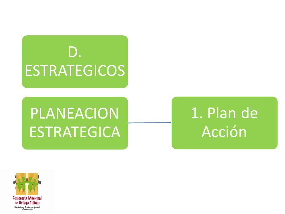D. ESTRATEGICOS PLANEACION ESTRATEGICA 1. Plan de Acción