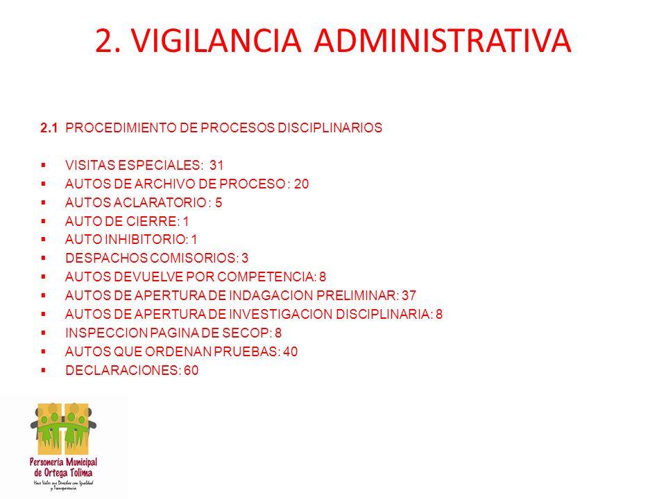 2. VIGILANCIA ADMINISTRATIVA 2.1 PROCEDIMIENTO DE PROCESOS DISCIPLINARIOS VISITAS ESPECIALES: 31 AUTOS DE ARCHIVO DE PROCESO : 20 AUTOS ACLARATORIO :