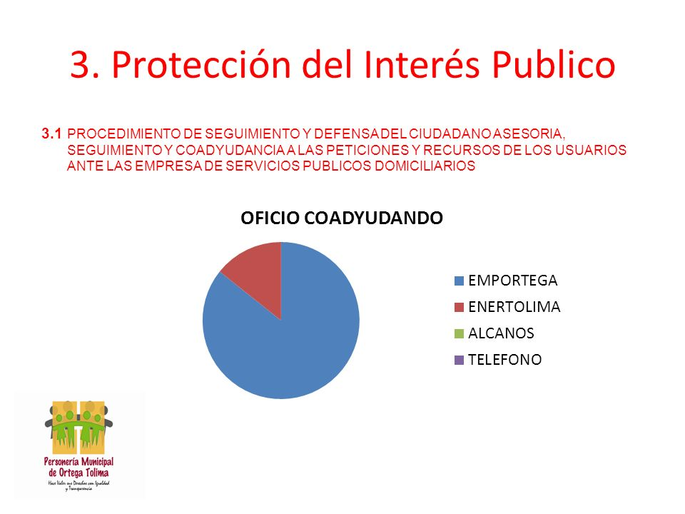 3. Protección del Interés Publico 3.1 PROCEDIMIENTO DE SEGUIMIENTO Y DEFENSA DEL CIUDADANO ASESORIA, SEGUIMIENTO Y COADYUDANCIA A LAS PETICIONES Y REC