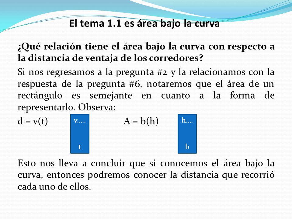 El tema 1.1 es área bajo la curva ¿Qué relación tiene el área bajo la curva con respecto a la distancia de ventaja de los corredores.