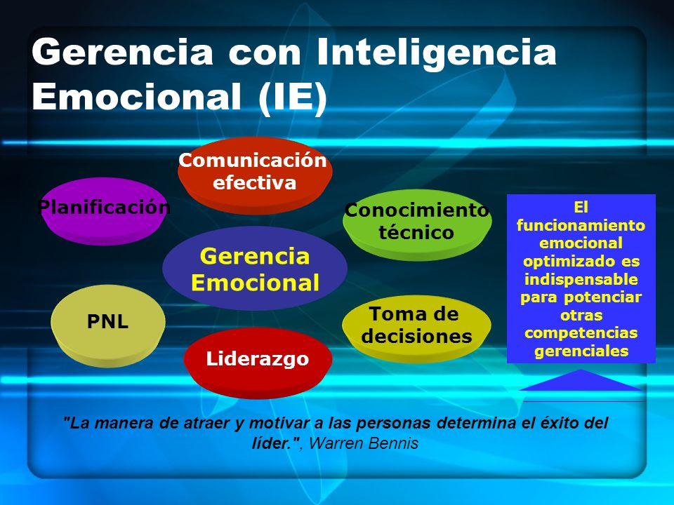 Gerencia Emocional Gerencia con Inteligencia Emocional (IE) Conocimiento técnico PNL Planificación Comunicación efectiva Liderazgo Toma de decisiones