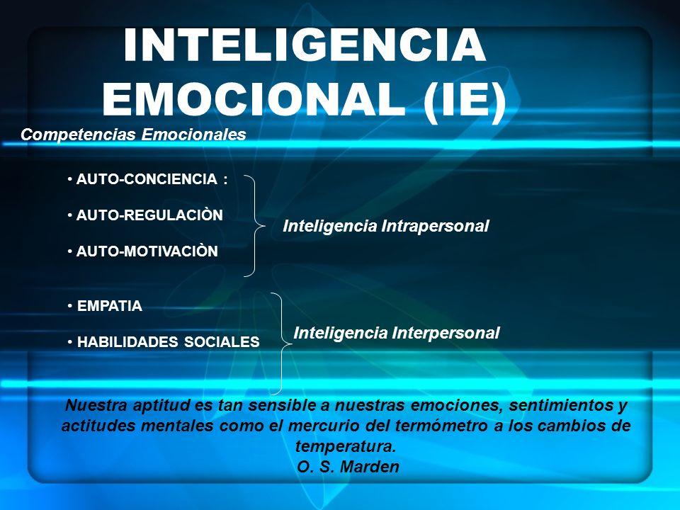 AUTO-CONCIENCIA : AUTO-REGULACIÒN AUTO-MOTIVACIÒN EMPATIA HABILIDADES SOCIALES INTELIGENCIA EMOCIONAL (IE) Competencias Emocionales Inteligencia Intrapersonal Inteligencia Interpersonal Nuestra aptitud es tan sensible a nuestras emociones, sentimientos y actitudes mentales como el mercurio del termómetro a los cambios de temperatura.